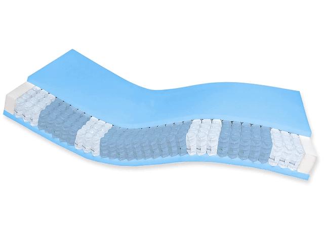 Taschenfederkernmatratze vorbeugend gegen Kreuzschmerzen